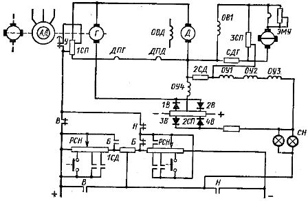 Схема привода стола
