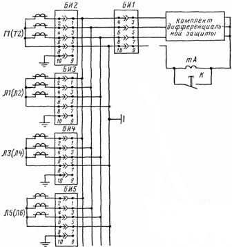 Схема токовых цепей дифференциальной защиты шин 330 или 500 кВ