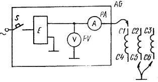 Схема испытания электрической прочности изоляции электротехнических изделий