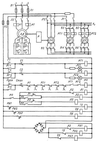 Рис. 1. Схема электропривода