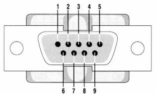 Разъем RS-232 типа DB9