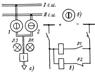 Мнемоническая схема на панели управления