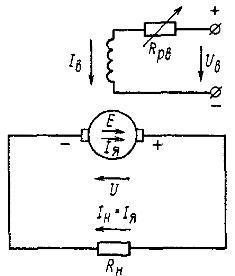 Принципиальная схема генератора с независимым возбуждением