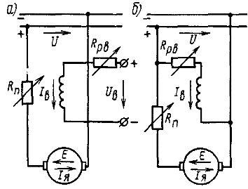 Принципиальные схемы электродвигателей постоянного тока с независимым (а) и параллельным (б) возбуждением