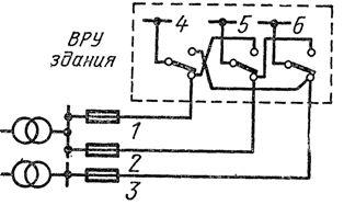 Схема питания зданий высотой 9—16 этажей с тремя вводами