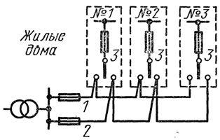 Схема питания жилых домов высотой до пяти этажей (кабельная сеть) с переключателями на вводах