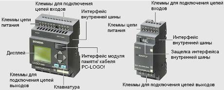 Конструкция контроллера LOGO! Basic и модуля расширения