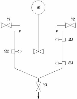 Блок-схема смесительного устройства