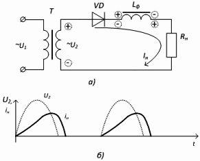 Однофазный однополупериодный выпрямитель с индуктивным фильтром
