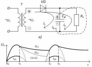 Однофазный однополупериодный выпрямитель с емкостным фильтром