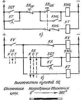 Схемы цикличной работы нереверсивного электропривода с применением одной шайбы путевого выключателя и реле времени (выдержка времени минимальная только для перекрытия контакта 1 путевого выключателя)