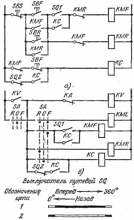Схемы цикличной работы реверсивного электропривода с применением двух шайб путевого выключателя