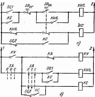 Схемы цикличной работы нереверсивного электропривода с применение двух шайб путевого выключателя