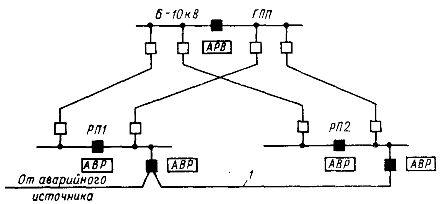 Пример схемы электроснабжения при питании особой группы электроприемников