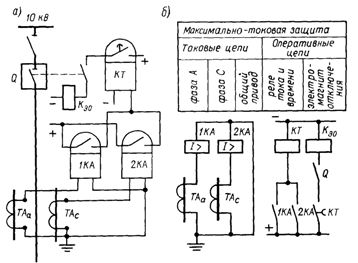 Полная схема вторичных цепей защиты: а - совмещенная, б - развернутая