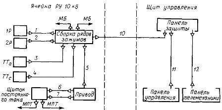Схема кабельных связей