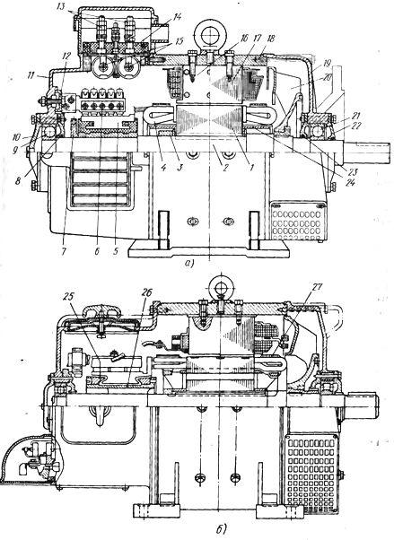 Электрические двигатели постоянного тока П-41 (а) и П-91 (б)