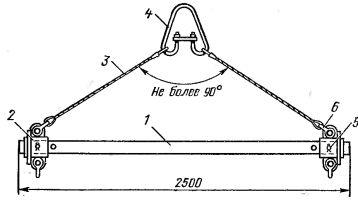 Траверса для подъема электротехнического оборудования грузоподъемностью до 10 т