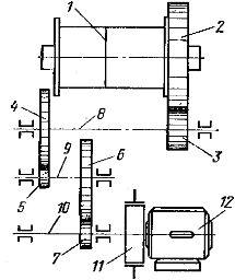 Кинематическая схема электрической лебедки