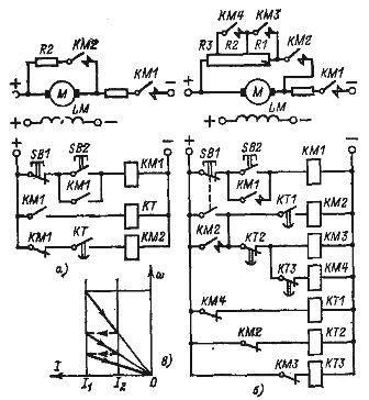 двигателя постоянного тока