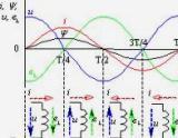 Однофазные цепи переменного тока. Векторные диаграммы
