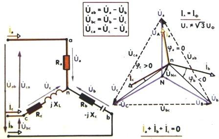 Схема нагрузки звездой