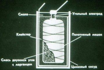 сухой гальванический элемент