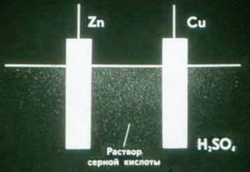 Первый гальванический элемент