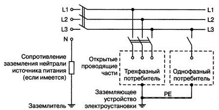 Система с изолированной нейтралью IT