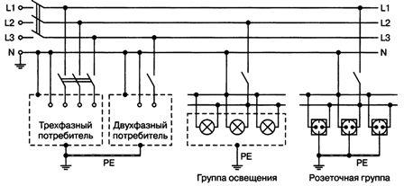Система с заземленной нейтралью ТТ
