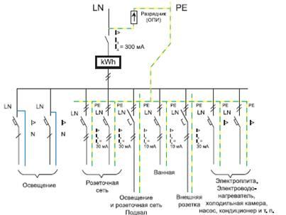 Схема 2. Подключение ОПН