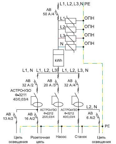 Схема 1. Подключения ОПН