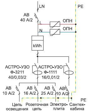 Подключение ОПН при однофазной цепи
