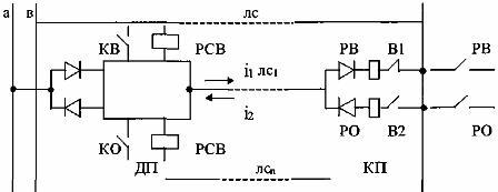 Принципиальная схема системы ТУ- ТС с коммутационным разделением сигналов.