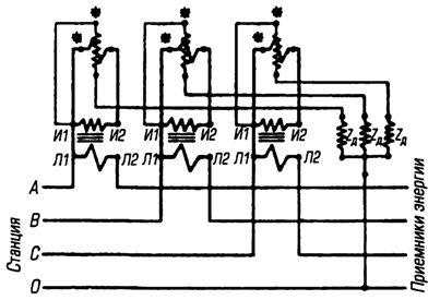 Схема включения трех однофазных ваттметров с трансформаторами тока и добавочными сопротивлениями в сеть трехфазного тока низкого напряжения
