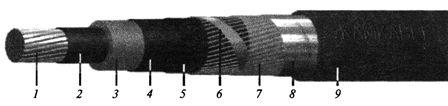Внешний вид одножильного СПЭ-кабеля