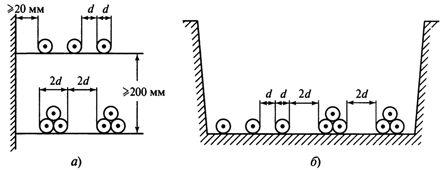 Расположение кабелей с изоляцией из сшитого полиэтилена при их прокладке открыто (а) и в земляной траншее (б)