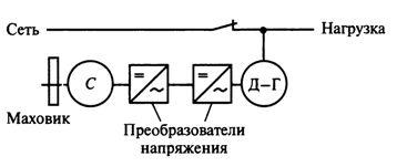 Схема использования маховика для компенсации провалов напряжения