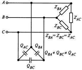 Симметрирующее устройство с конденсаторной батареей