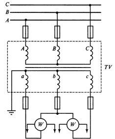Схема включения трехфазного трехстержневого трансформатора напряжения для измерения мощности по методу двух ваттметров
