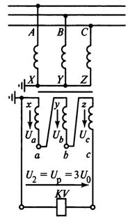 Схема соединения трех однофазных трансформаторов напряжения в фильтр напряжений нулевой последовательности.