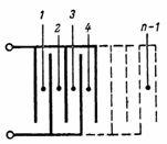 Емкость конденсатора, состоящего из n пластин