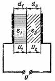 электрическая прочность электрокартона