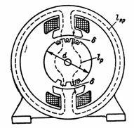 Магнитный поток машины постоянного тока