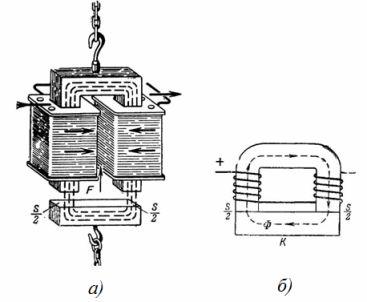 Программа для расчета электромагнитов