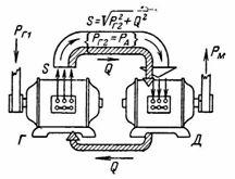 рисунок к примеру 5