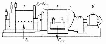Формула для расчета электрической мощности