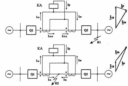 Схема продольной дифференциальной защиты линии