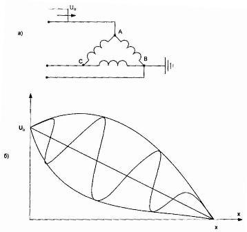 Схема замещения трехфазного