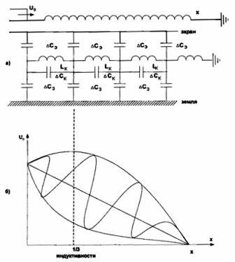 однофазного трансформатора